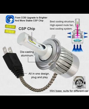 9007 36W/4000 Lumen LED Car Headlight Bulb - Set Of 2