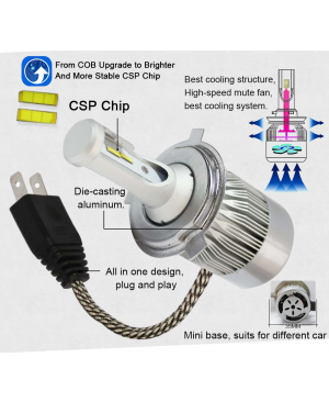 880 36W/4000 Lumen LED Car Headlight Bulb - Set Of 2